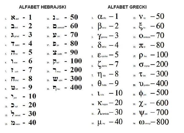 alfabety